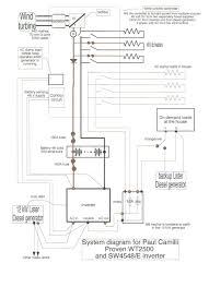 Electrical wiring dangerous of basic wiring for excellent wiring diagrams basic wiring diagram home wiring design
