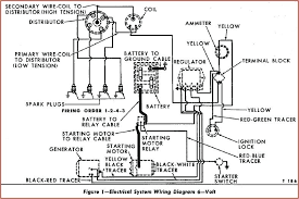 ford 8730 wiring diagram wiring diagram show ford 8630 wiring diagram wiring diagrams ford 8630 wiring diagram manual e book ford 8630 wiring