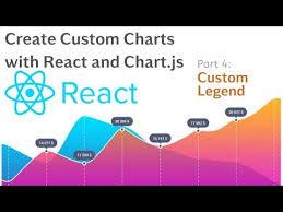 Create Custom Charts With React Chart Js Tutorial 4