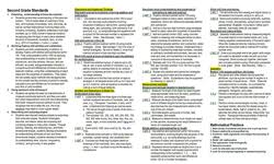 Common Core Math Standards Chart Ccss Math Documents Debbie Waggoner