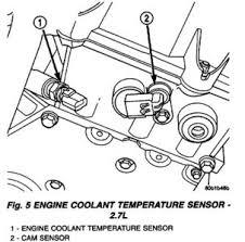 1997 dodge intrepid wiring harness 1997 diy wiring diagrams 2002 dodge intrepid fan fuse 2002 image about wiring