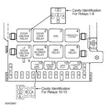 dodge caravan fuse diagram wiring diagrams online