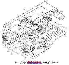 1992 club car wiring diagram club car wiring diagram 36 volt at Club Car Ds Wiring Diagram