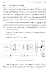 Скачать Работа над диссертацией по техническим наукам Ю И Рыжиков Юрий Рыжиков Работа над диссертацией по техническим наукам