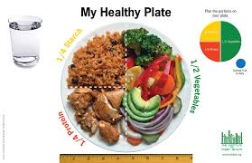 food plate in spanish. Perfect Food Criollo Plate ENGLISH Jan 2015 FRONT_websize With Food In Spanish N