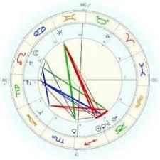 61 Best The Dark Side Of Astrology Images Astrology Dark