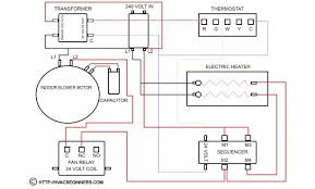 premium rj45 wiring diagram straight through rj45 wiring diagram premium basic gas furnace wiring diagram luxury gas furnace thermostat wiring diagram diagram diagram