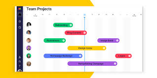 Gran Chart Gantt Charts Why We Dont Like Them Monday Com Blog