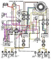 50 hp force wiring diagram force 125 ignition wiring wiring diagrams Force Outboard Wiring 50 hp force wiring diagram mercury outboard wiring diagrams mastertech marin outboard auto on 50 1990 1995 force outboard wiring diagram