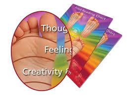 External Supplier Foot Reading Chart By Sue Ricks