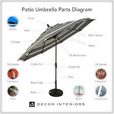 umbrella patio umbrellas outdoor umbrella