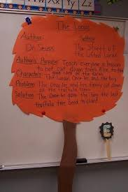 The Lorax Reading Comprehension The Lorax Authors