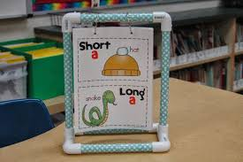 Anchor Chart Stand Pin On Education