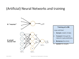 Deep Neural Network Introduction To Neural Networks And Metaframeworks With