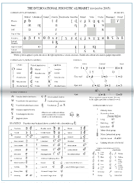 The international phonetic alphabet (ipa) is a system of phonetic notation based on the latin alphabet. Babel The Language Magazine On Twitter Linguistics Essentials The International Phonetic Alphabet Https T Co Deb7ugbzji From Babel Issue 4 Https T Co Nuamv0ngpj