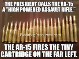 Assault Rifle Calibers Chart Ar 15 Bullets Igeek