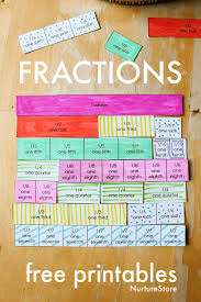 Comparing Fractions Anchor Chart Visual Fractions Activities With Printable Fractions Anchor