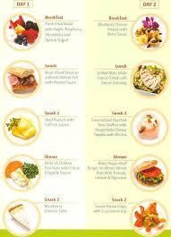 Healthy Kosher Diet Secrets Styles At Life