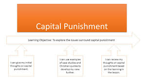 test your knowledge match these quotes and keywords to the 3 capital punishment