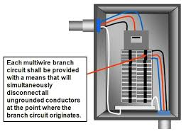 2008 nec changes test 4 question a multiwire branch circuit shall be provided a disconnecting means that