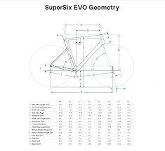 Cannondale Supersix Evo Disc 105 2020