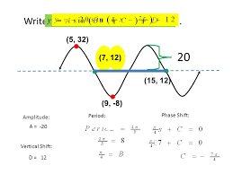 20 write the equation of a sine function 5 32 7