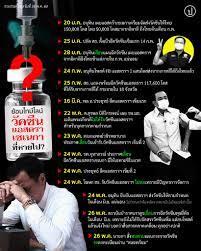 ย้อนไทม์ไลน์: โควิด-19 กับวัคซีนแอสตราเซเนกาที่หายไป | ประชาไท Prachatai.com
