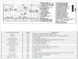 2005 chevy fuse box diagram 2005 chevy colorado fuse box diagram 200