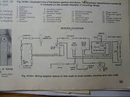 here s the farmall left on the 2 acres i recently purchased page wiring diagram for a farmall cub this is a pretty generic diagram and should work for your tractor too mine is a 12v neg ground system