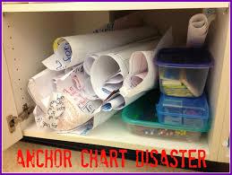 Teacher Chart Storage Anchor Chart Storage Www Bedowntowndaytona Com