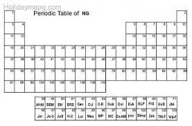 printable periodic table with names and symbols simple element