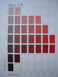 Gnomicon Color Theory Completed Munsell Color Charts