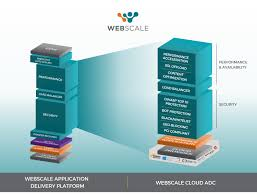 Webscale Furthers Disruption Of Traditional Application