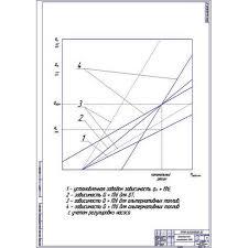 работа на тему Перевод МТЗ на метил  Дипломная работа на тему Перевод МТЗ на метил