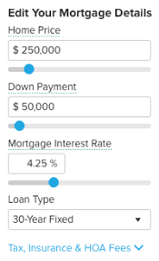 Pmi Ltv Chart Mortgage Calculator With Pmi Insurance And Taxes