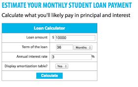 Top 6 Best Student Loan Repayment Calculators 2017 Ranking