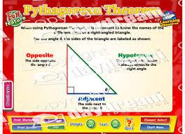 Pythagoras Theorem Chart Pythagorean Theorem Interactive Software Download