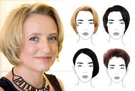 Styling Tipps Und Neuigkeiten Zum Sastre Hairstylefinder