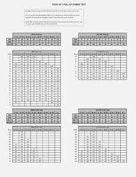 Apft Body Fat Chart Rigorous Army Fitness Test Score Chart Mens Apft Chart Apft