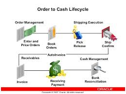 Quote To Cash Process Flow Chart Www Bedowntowndaytona Com