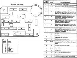 1997 ford f150 fuse box diagram under dash puzzle bobble com 1998 ford f150 wiper relay location at Fuse Box Diagram For A 1997 Ford F150