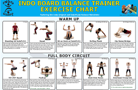 Indo Board Exercise Chart