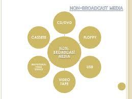 electronic media media and communication zk 9