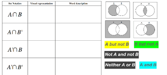 Venn Diagram Set Notation Worksheet Venn Diagrams Geogebra