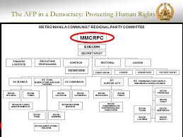 The Afp In A Democracy Protecting Human Rights General