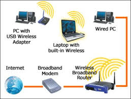 micro center info networking a wireless access point or info networking a wireless access point or wireless router