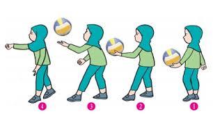 Seperti yang sudah dijelaskan pada artikel tentang teknik dasar bola voli ini, teknik servis adalah teknik servis cekis ini merupakan salah satu variasi teknik servis tangan atas. Variasi Dan Kombinasi Gerak Dasar Dalam Permainan Bola Voli
