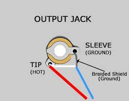 input jack wiring diagram electric guitar input jack wiring diagram electric guitar output jack wiring guitar auto wiring diagram schematic