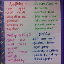 Addition Key Words Chart Key Words For Problem Solving School