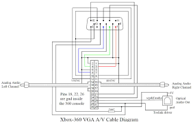 xbox 360 wiring diagram the wiring diagram hdmi to rca cable wiring diagrams electrical wiring wiring diagram